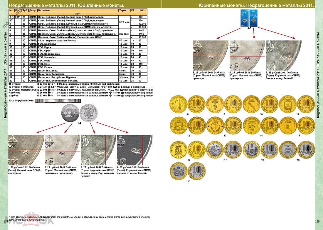 КАТАЛОГ МОНЕТ СССР И РОССИИ 1918-2021 годов 13 ВЫПУСК  с ценами