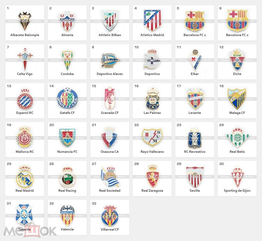 Футбольный клубы испании