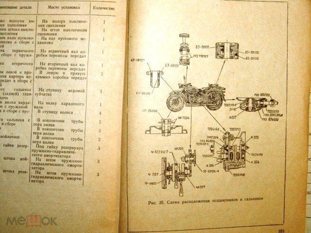 урал м 63 инструкция - фото 7