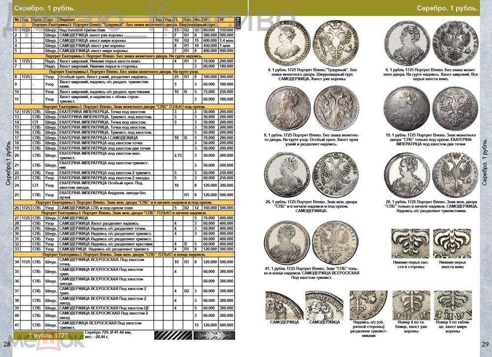 Каталог монет императорской россии 1682 1917 скачать монета 1780 года цена